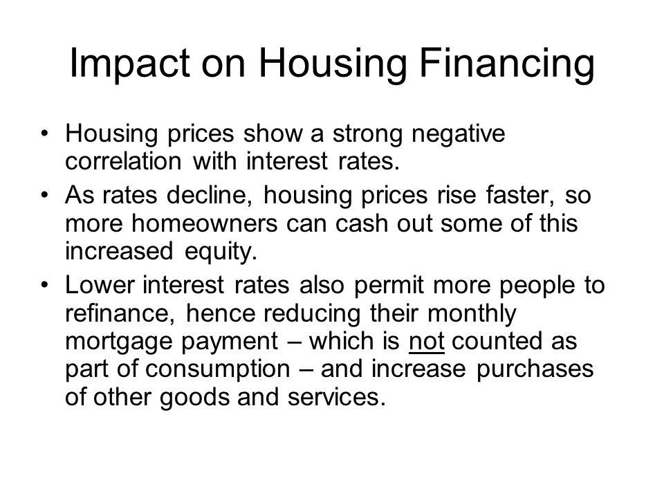 Impact on Housing Financing