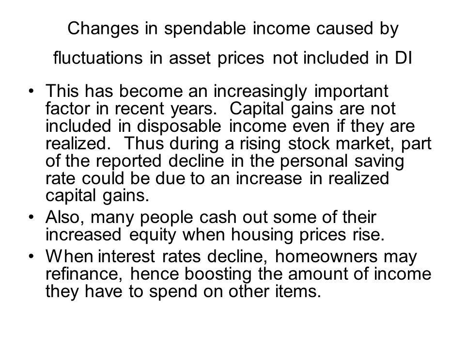 Changes in spendable income caused by fluctuations in asset prices not included in DI