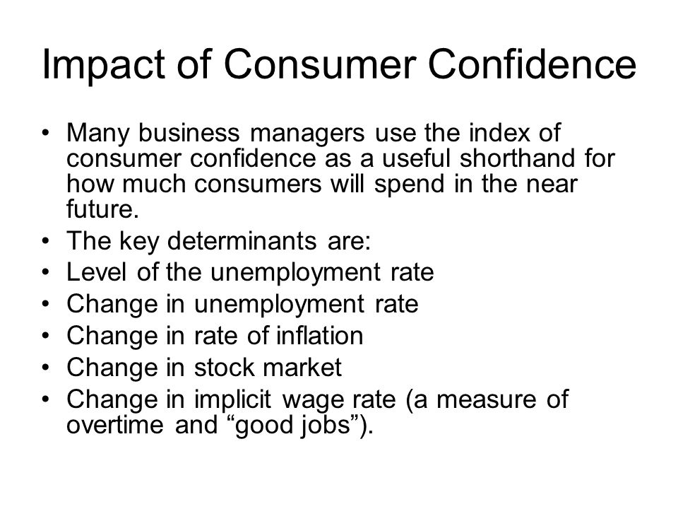 Impact of Consumer Confidence