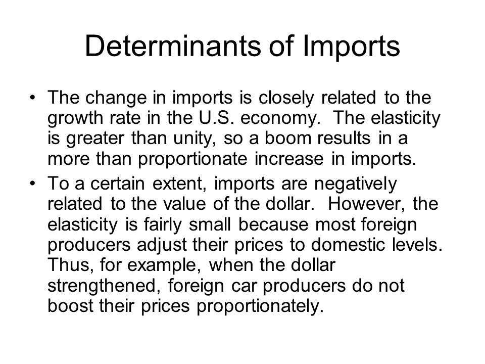 Determinants of Imports