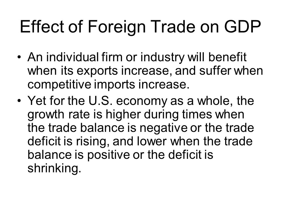 Effect of Foreign Trade on GDP