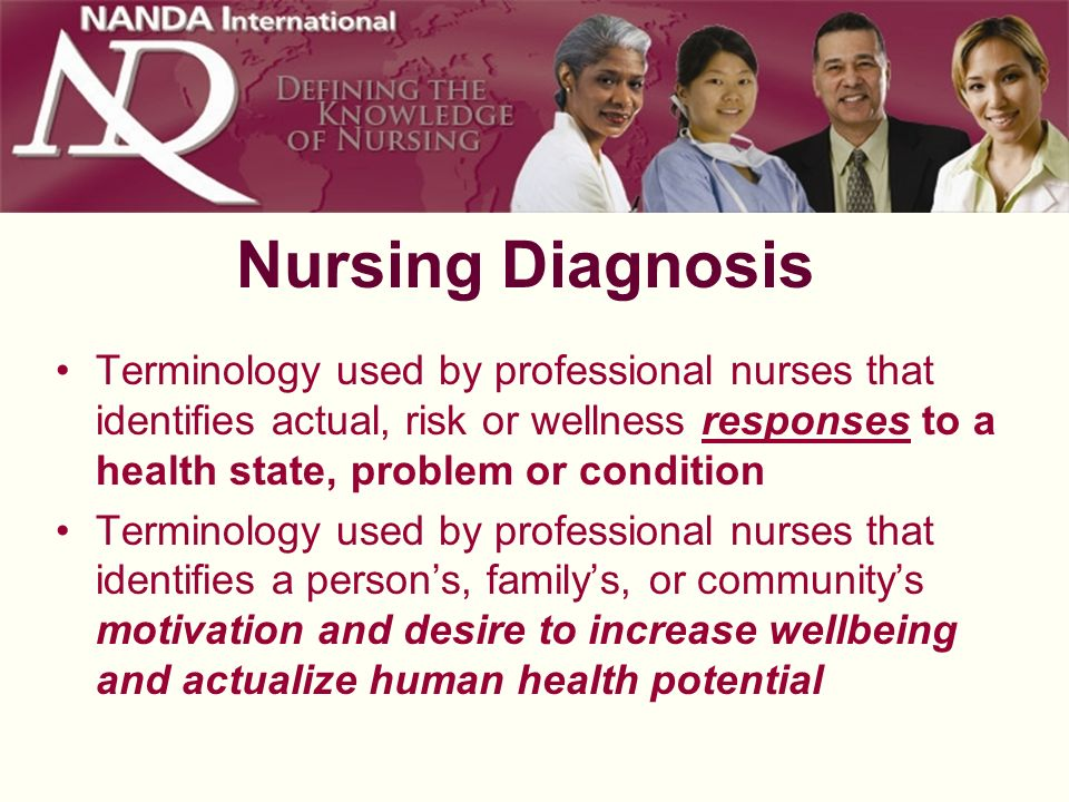 Nursing DiagnosisTerminology used by professional nurses that identifies actual, risk or wellness responses to a health state, problem or condition.