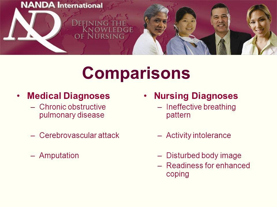 Comparisons Medical Diagnoses Nursing Diagnoses