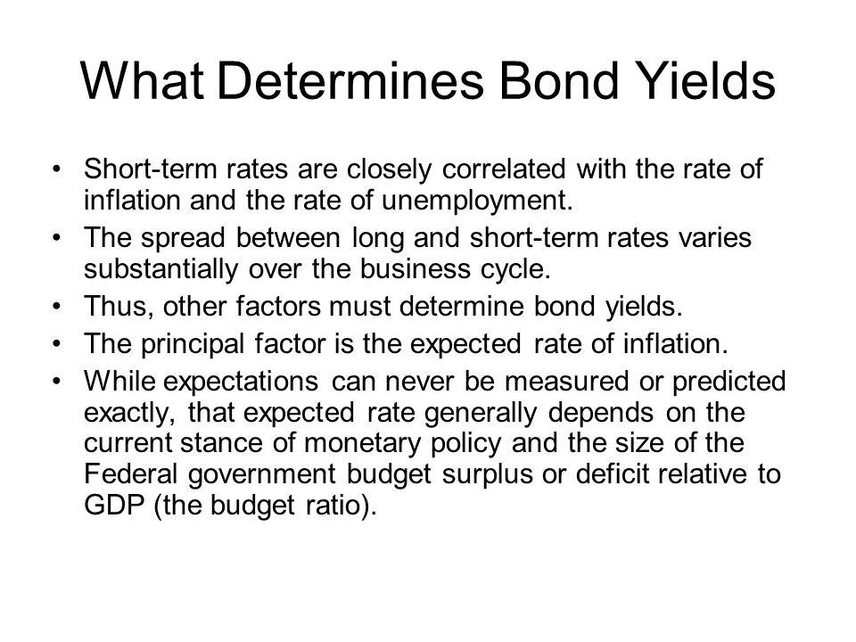 What Determines Bond Yields