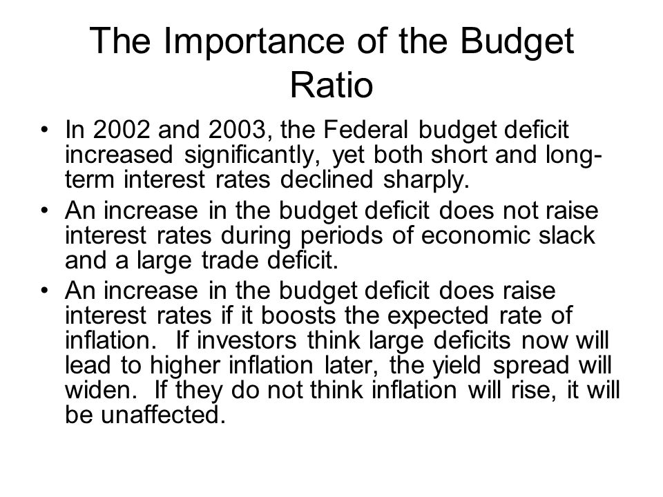 The Importance of the Budget Ratio