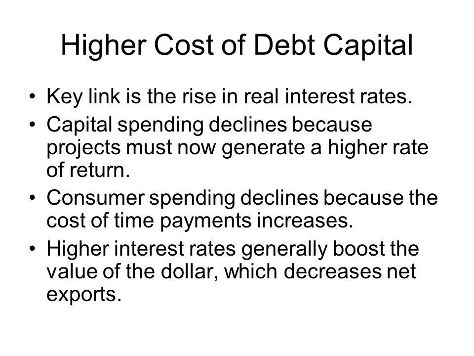 Higher Cost of Debt Capital