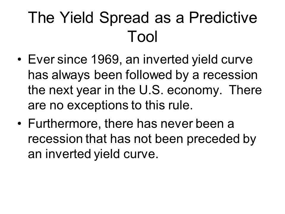 The Yield Spread as a Predictive Tool