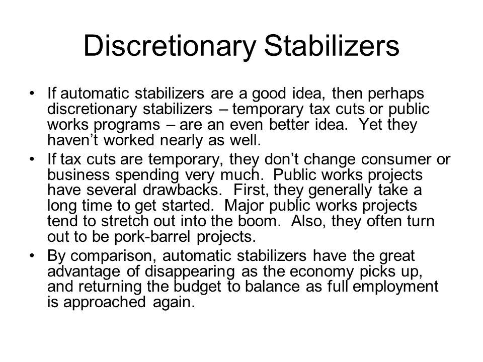 Discretionary Stabilizers