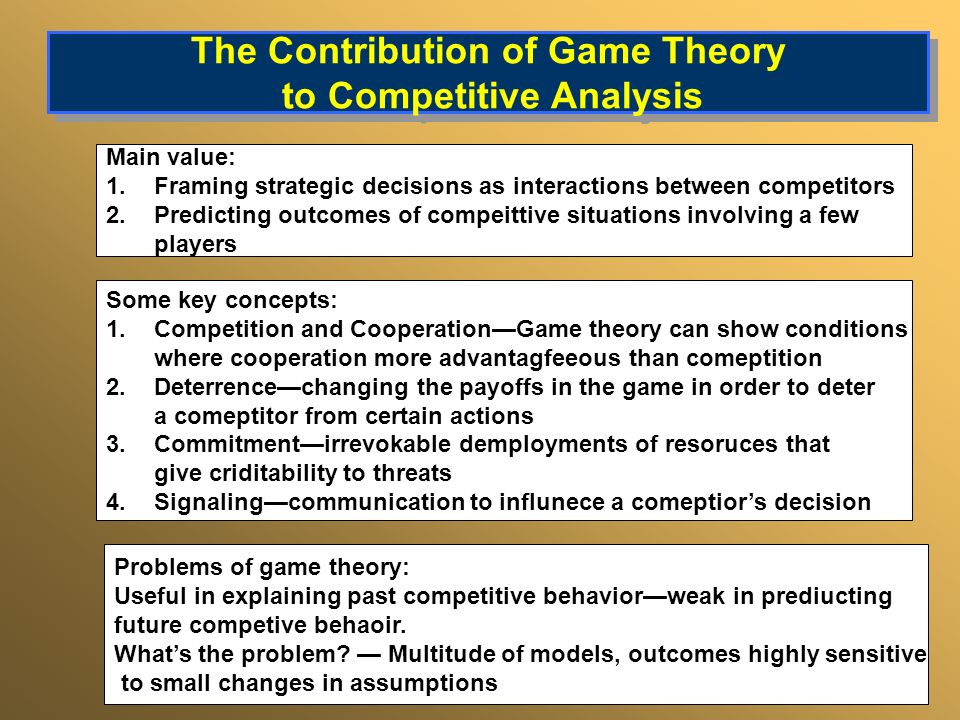 The Contribution of Game Theory to Competitive Analysis