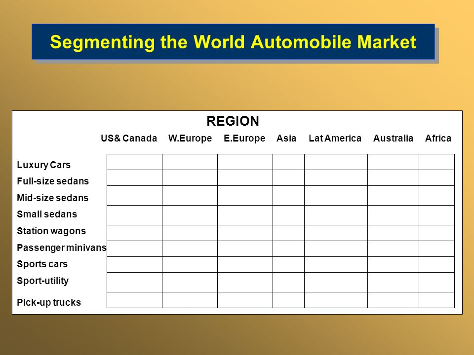 Segmenting the World Automobile Market