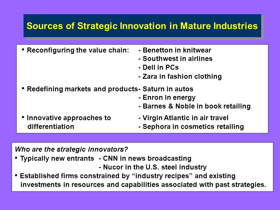 Sources of Strategic Innovation in Mature Industries