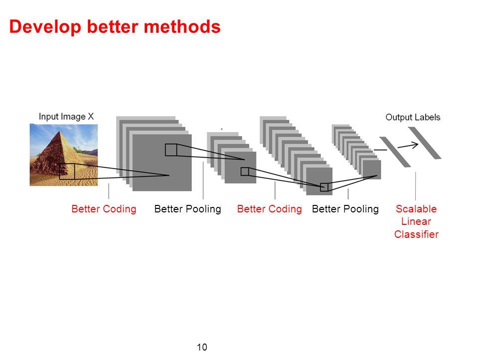 Develop better methods