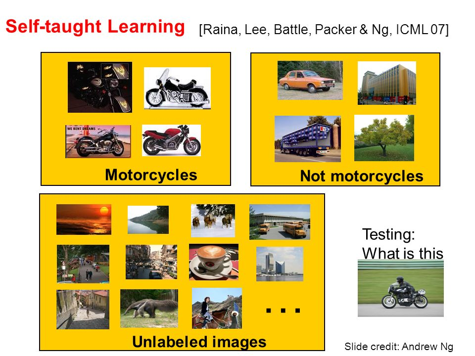 … Self-taught Learning Motorcycles Not motorcycles Unlabeled images