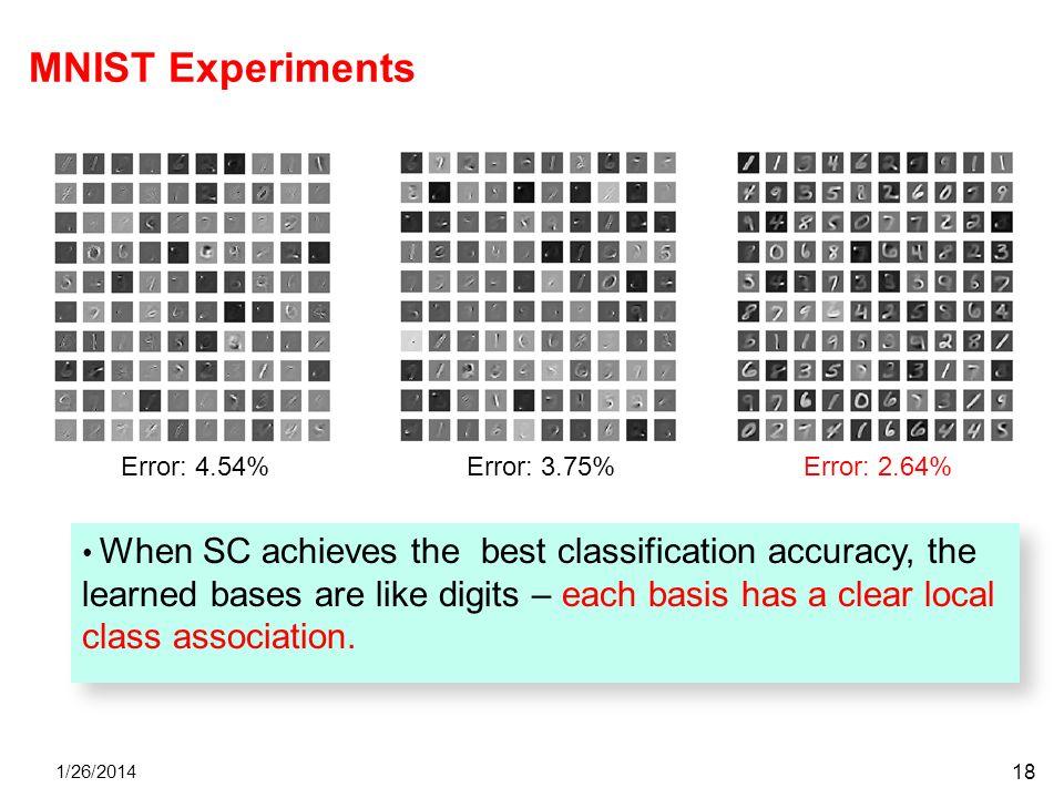 MNIST Experiments Error: 4.54% Error: 3.75% Error: 2.64%