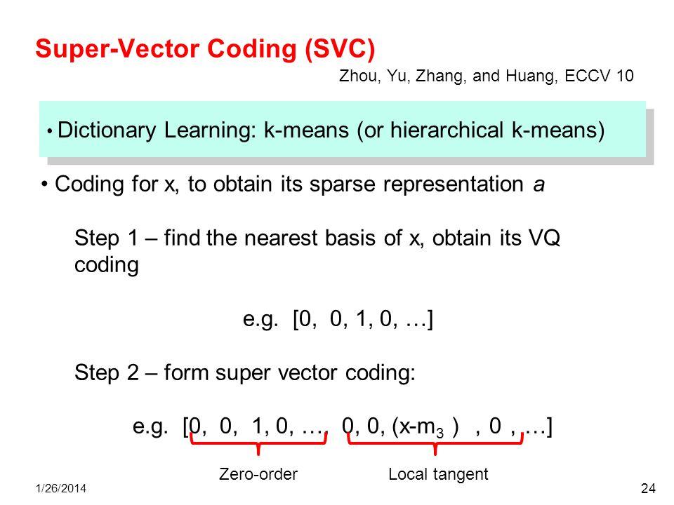 Super-Vector Coding (SVC)