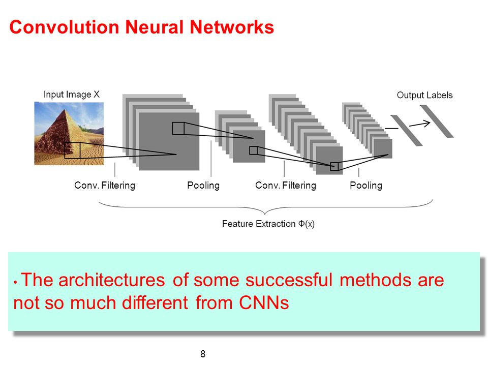 Convolution Neural Networks