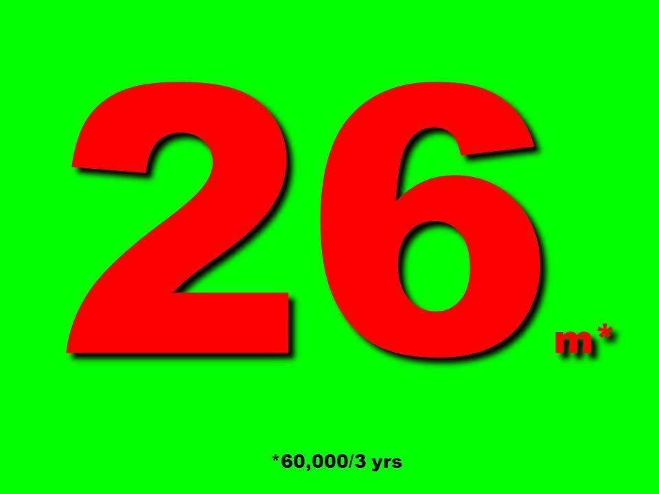 26m* *60,000/3 yrs 168