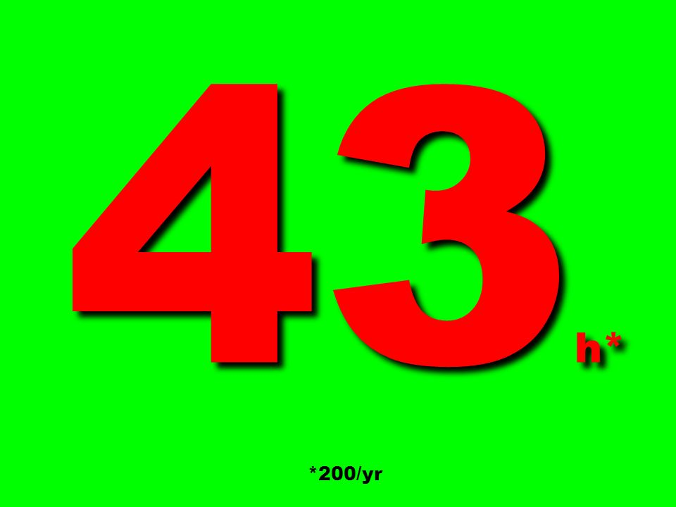 43h* *200/yr 169