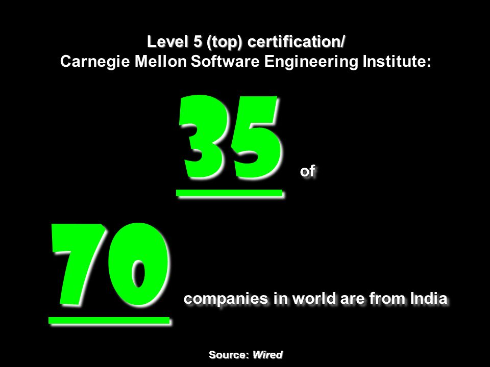 Level 5 (top) certification/ Carnegie Mellon Software Engineering Institute: 35 of 70 companies in world are from India Source: Wired