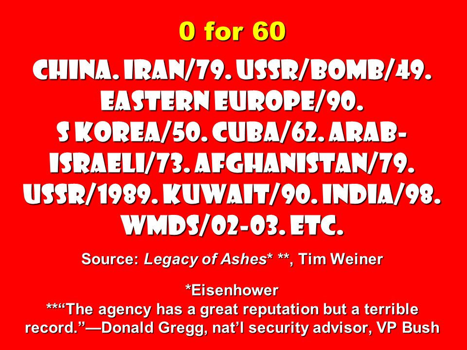0 for 60 China. Iran/79. USSR/bomb/49. Eastern Europe/90. S Korea/50