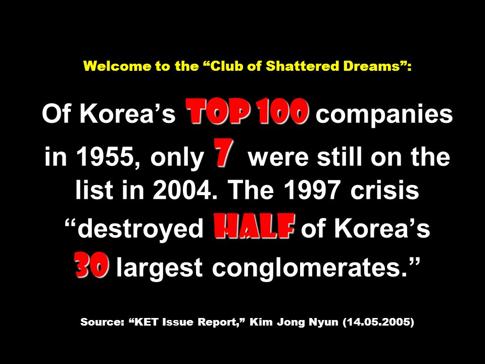 Welcome to the Club of Shattered Dreams : Of Korea's Top 100 companies in 1955, only 7 were still on the list in 2004.