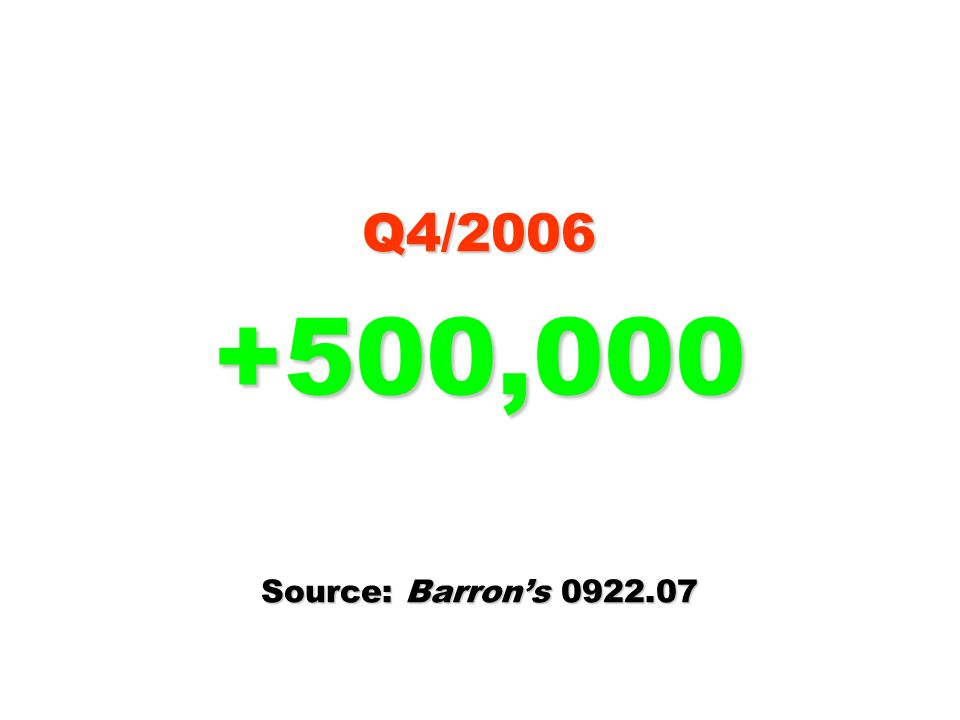 Q4/2006 +500,000 Source: Barron's 0922.07
