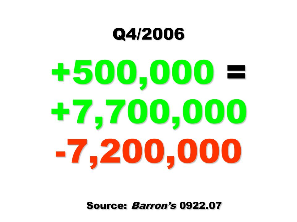Q4/2006 +500,000 = +7,700,000 -7,200,000 Source: Barron's 0922.07