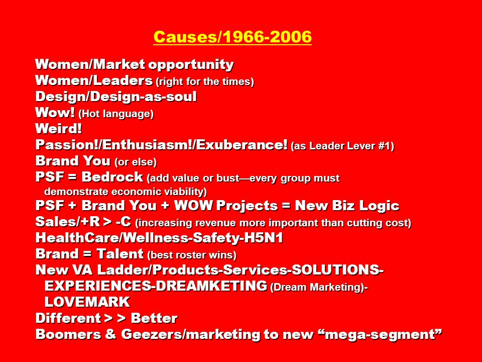 Causes/1966-2006 Women/Market opportunity