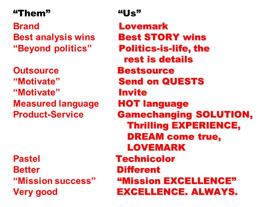 Them Us Brand Lovemark Best analysis wins Best STORY wins Beyond politics Politics-is-life, the rest is details Outsource Bestsource Motivate Send on QUESTS Motivate Invite Measured language HOT language Product-Service Gamechanging SOLUTION, Thrilling EXPERIENCE, DREAM come true, LOVEMARK Pastel Technicolor Better Different Mission success Mission EXCELLENCE Very good EXCELLENCE.