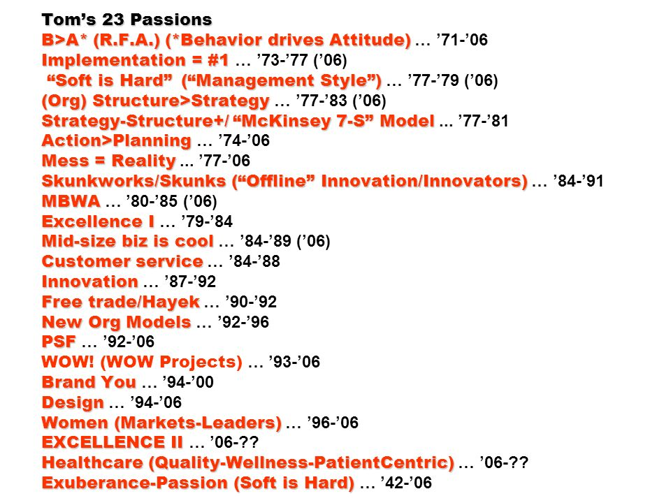 Tom's 23 Passions B>A. (R. F. A. ) (