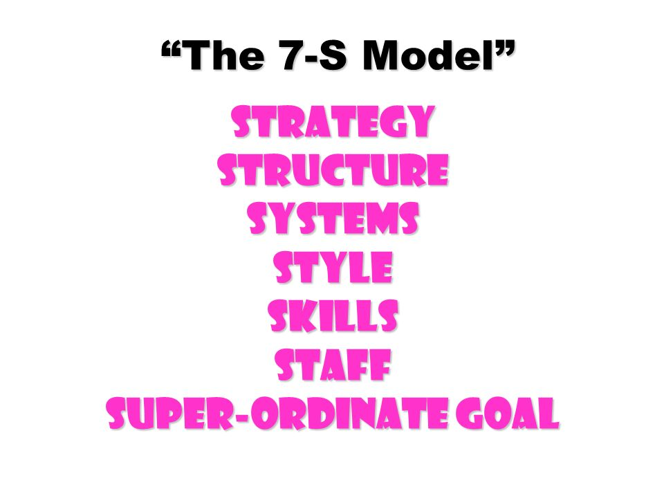 The 7-S Model Strategy Structure Systems Style Skills Staff Super-ordinate goal