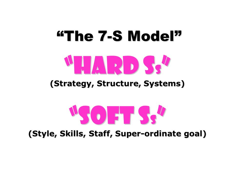The 7-S Model Hard Ss (Strategy, Structure, Systems) Soft SS (Style, Skills, Staff, Super-ordinate goal)