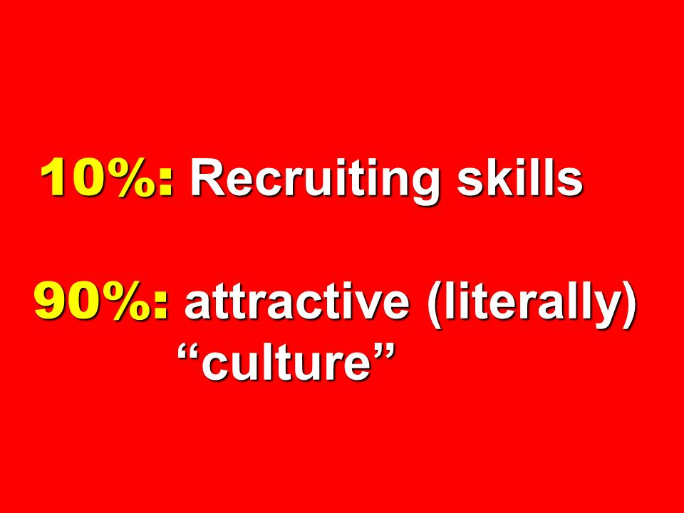 10%: Recruiting skills 90%: attractive (literally) culture