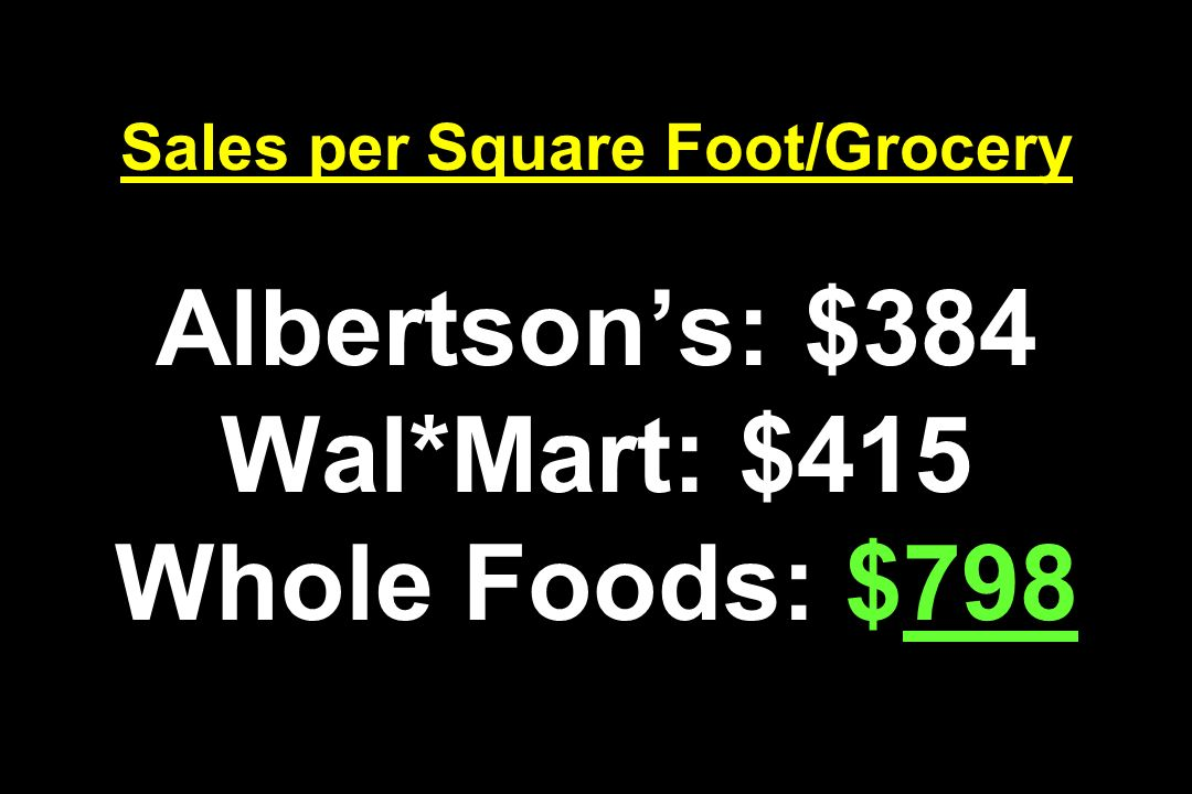 Sales per Square Foot/Grocery Albertson's: $384 Wal