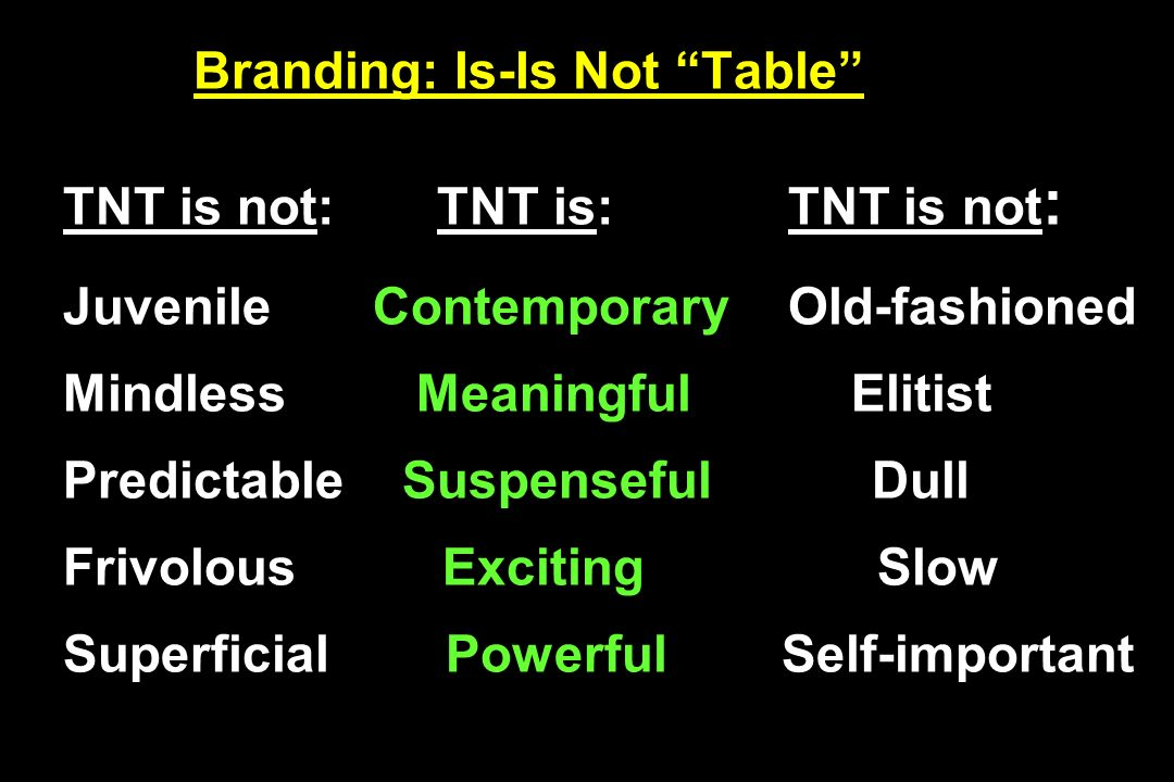 Branding: Is-Is Not Table TNT is not: TNT is: TNT is not: Juvenile Contemporary Old-fashioned Mindless Meaningful Elitist Predictable Suspenseful Dull Frivolous Exciting Slow Superficial Powerful Self-important