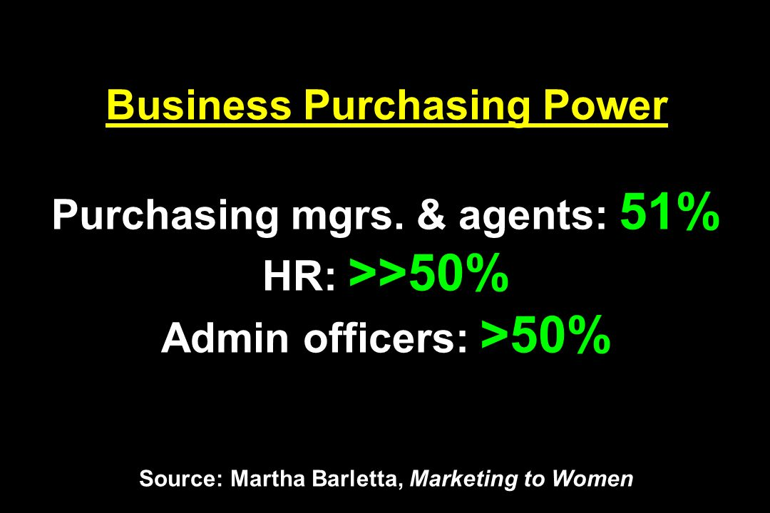 Business Purchasing Power Purchasing mgrs