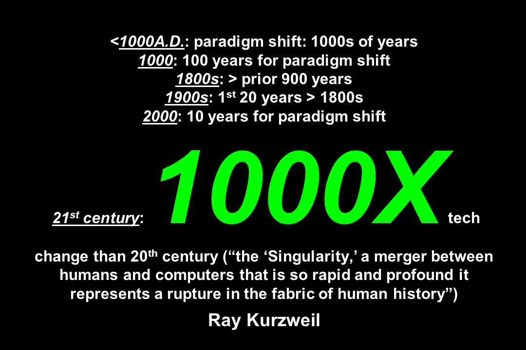 <1000A.D.: paradigm shift: 1000s of years 1000: 100 years for paradigm shift 1800s: > prior 900 years 1900s: 1st 20 years > 1800s 2000: 10 years for paradigm shift 21st century: 1000X tech change than 20th century ( the 'Singularity,' a merger between humans and computers that is so rapid and profound it represents a rupture in the fabric of human history ) Ray Kurzweil