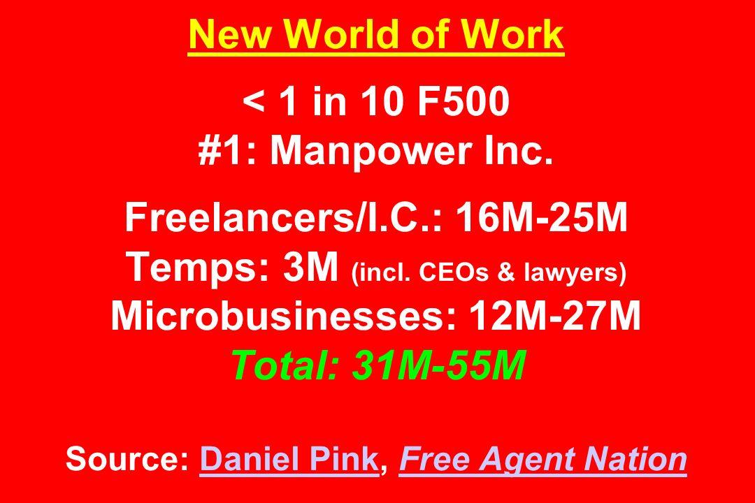 New World of Work < 1 in 10 F500 #1: Manpower Inc. Freelancers/I. C