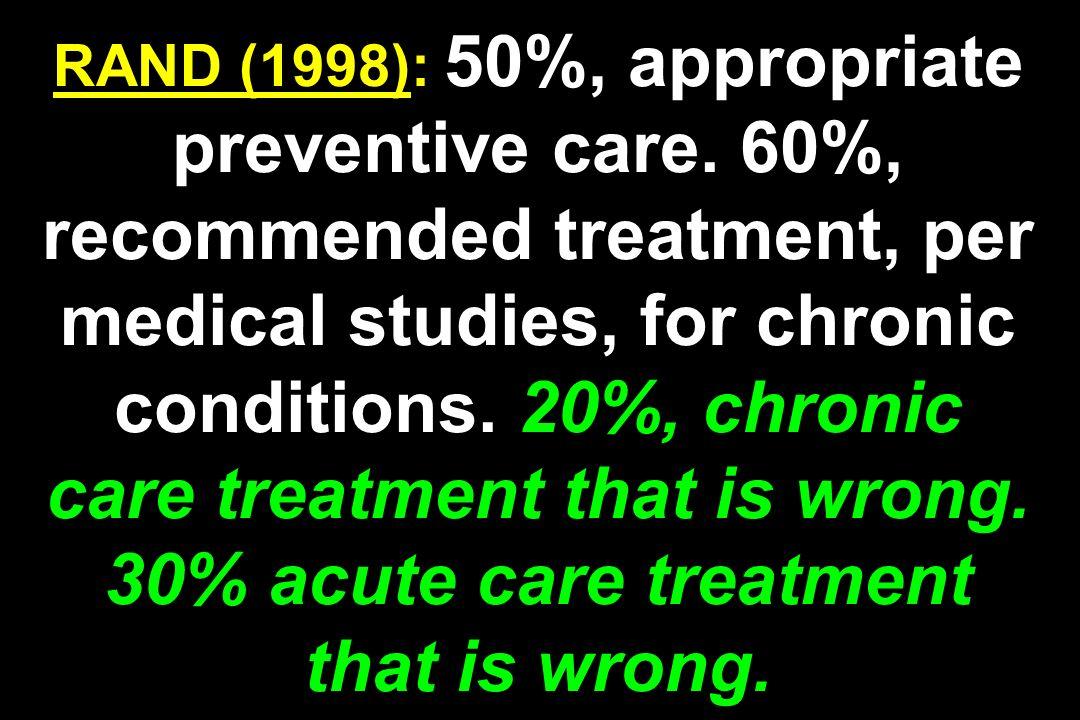 RAND (1998): 50%, appropriate preventive care