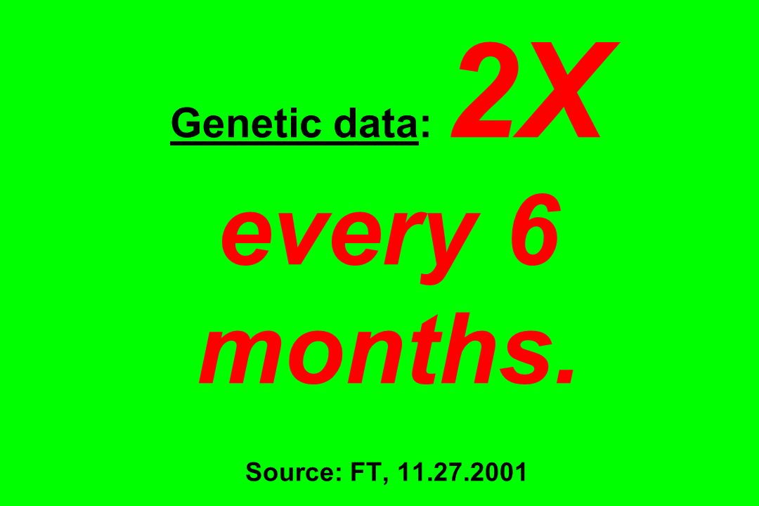 Genetic data: 2X every 6 months. Source: FT, 11.27.2001