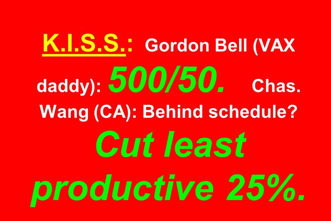 K. I. S. S. : Gordon Bell (VAX daddy): 500/50. Chas