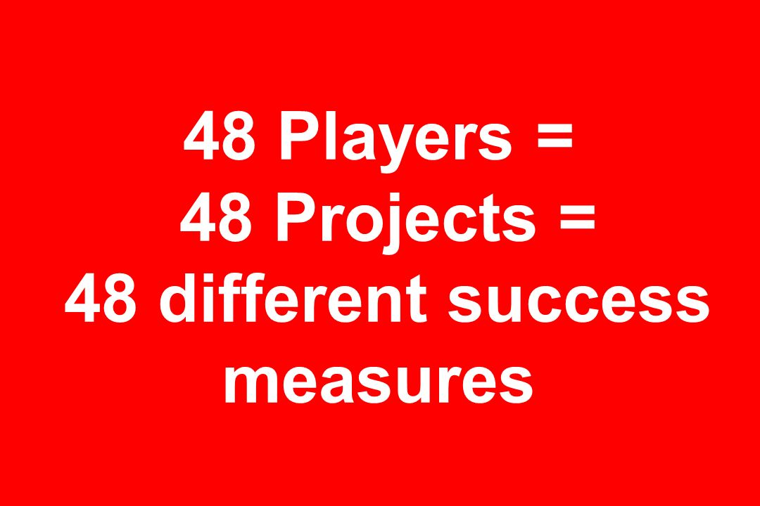 48 Players = 48 Projects = 48 different success measures