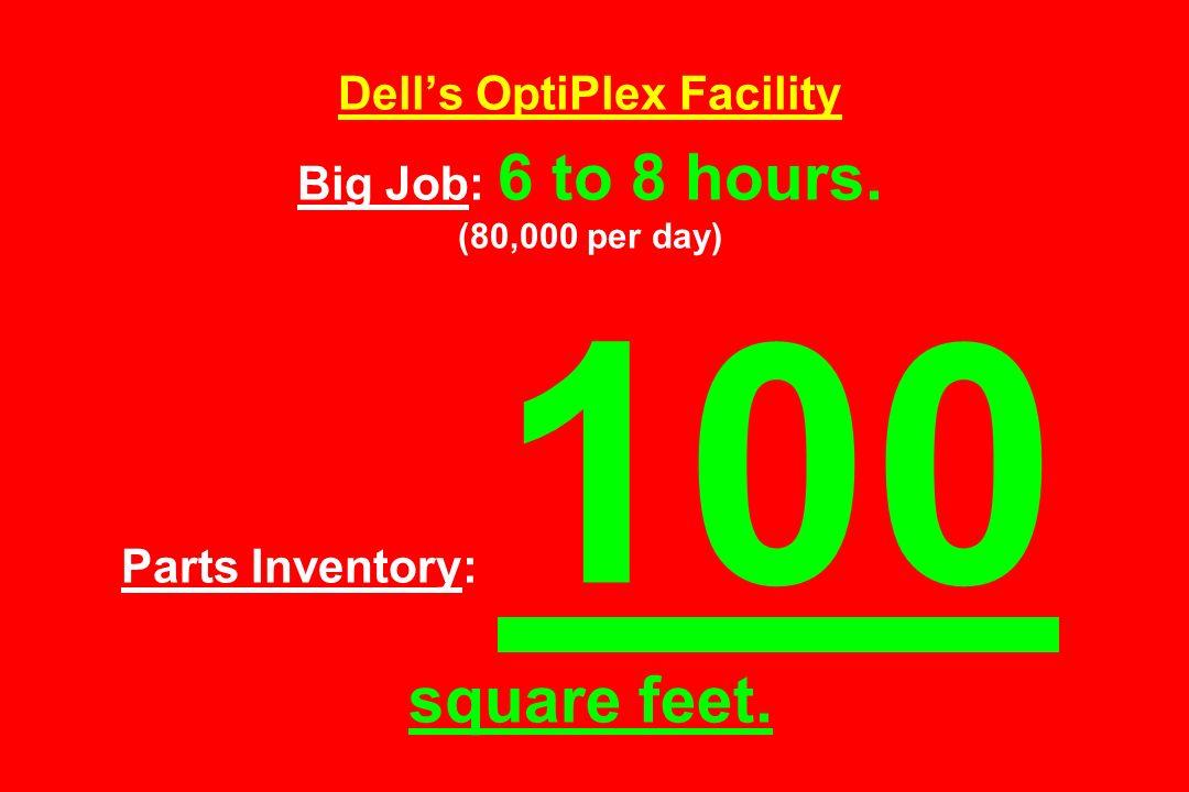 Dell's OptiPlex Facility Big Job: 6 to 8 hours