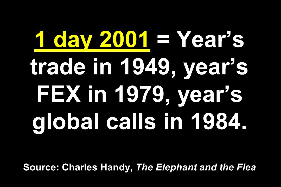 1 day 2001 = Year's trade in 1949, year's FEX in 1979, year's global calls in 1984.