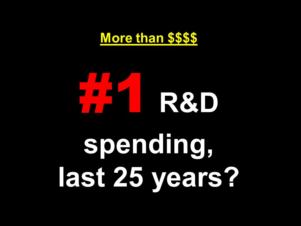 More than $$$$ #1 R&D spending, last 25 years