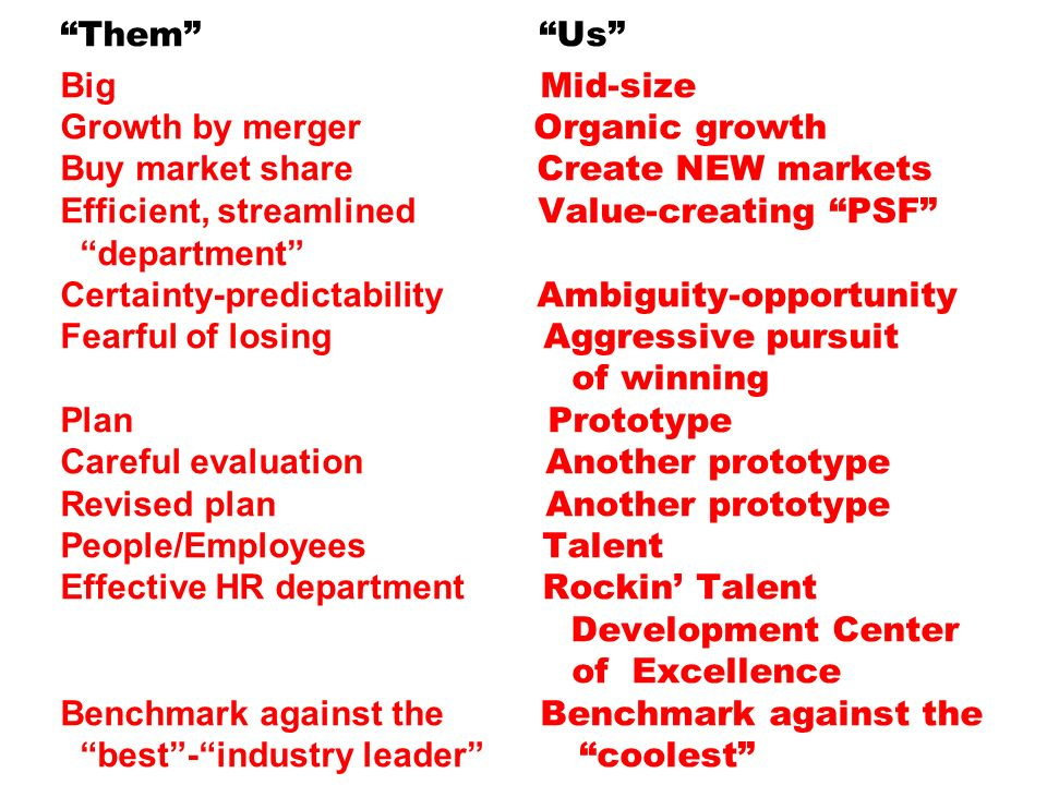 Them Us Big Mid-size Growth by merger Organic growth Buy market share Create NEW markets Efficient, streamlined Value-creating PSF department Certainty-predictability Ambiguity-opportunity Fearful of losing Aggressive pursuit of winning Plan Prototype Careful evaluation Another prototype Revised plan Another prototype People/Employees Talent Effective HR department Rockin' Talent Development Center of Excellence Benchmark against the Benchmark against the best - industry leader coolest