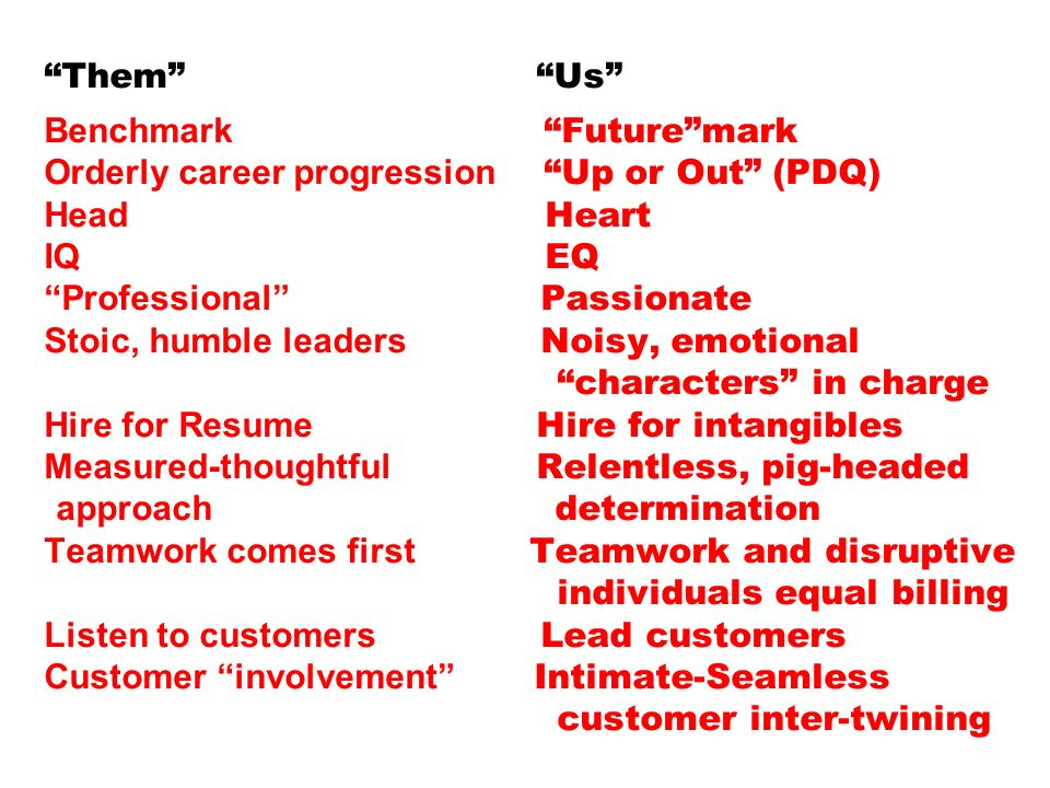 Them Us Benchmark Future mark Orderly career progression Up or Out (PDQ) Head Heart IQ EQ Professional Passionate Stoic, humble leaders Noisy, emotional characters in charge Hire for Resume Hire for intangibles Measured-thoughtful Relentless, pig-headed approach determination Teamwork comes first Teamwork and disruptive individuals equal billing Listen to customers Lead customers Customer involvement Intimate-Seamless customer inter-twining