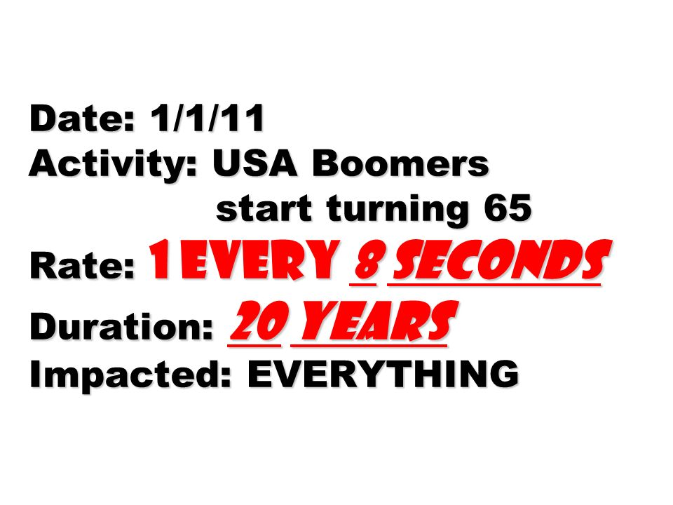 Date: 1/1/11 Activity: USA Boomers start turning 65 Rate: 1 every 8 seconds Duration: 20 years Impacted: EVERYTHING