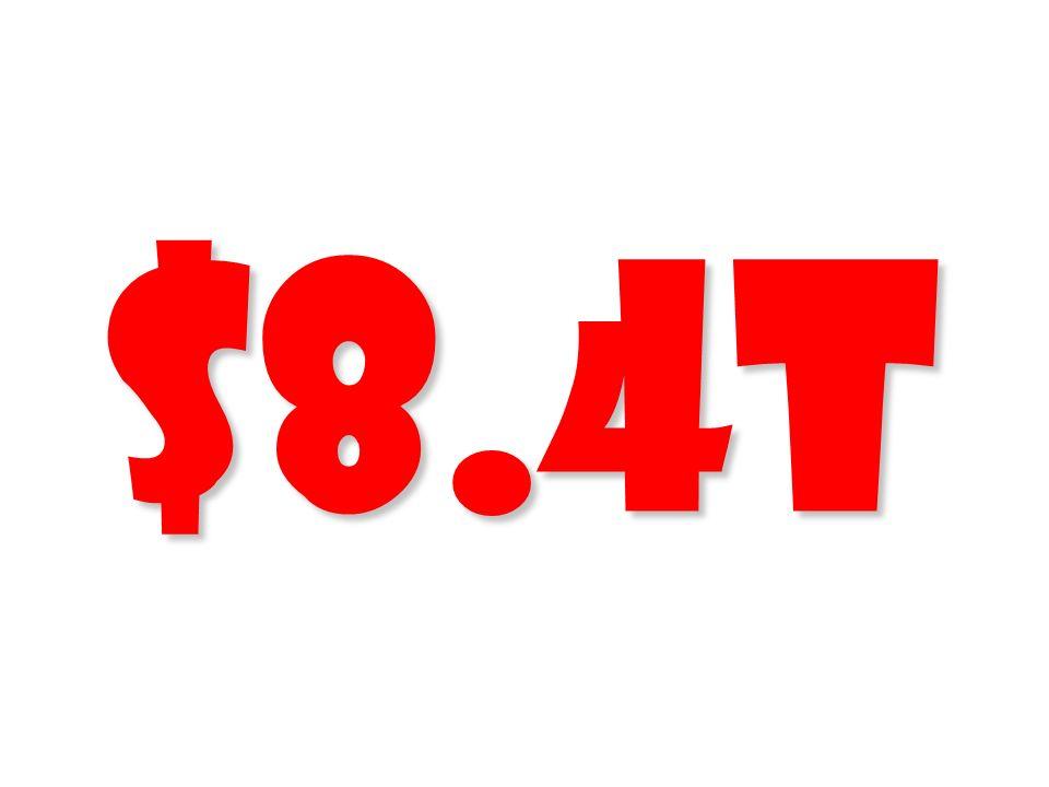 $8.4T 237