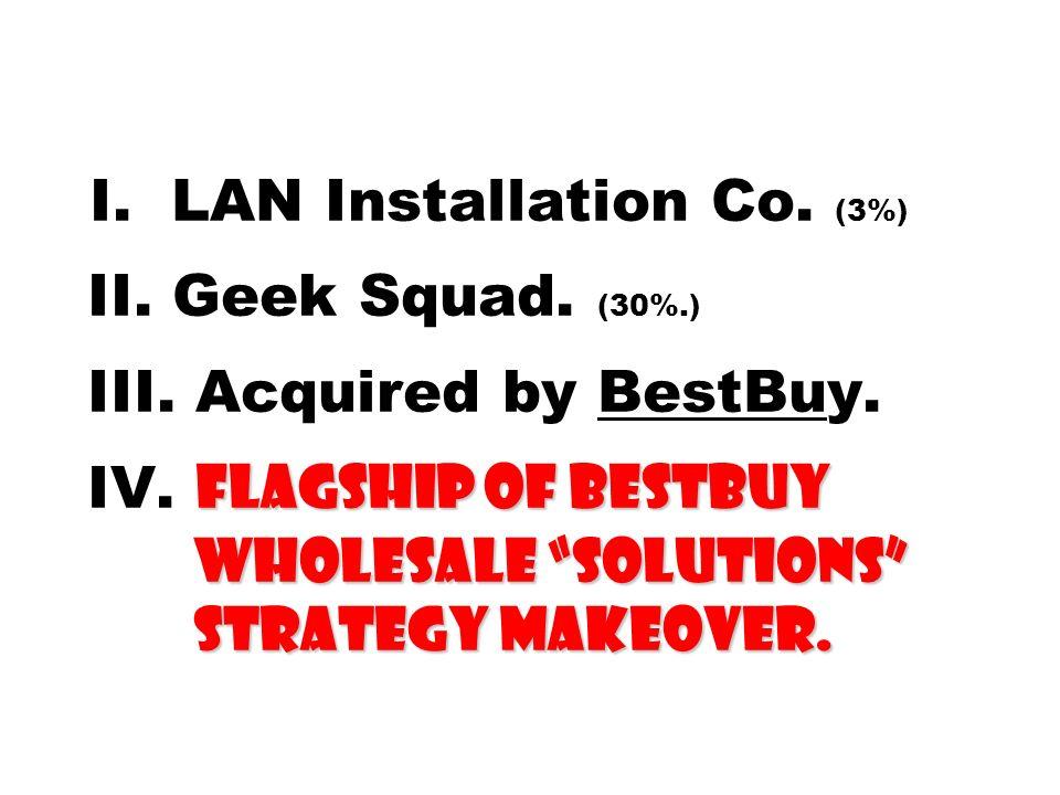 I. LAN Installation Co. (3%) II. Geek Squad. (30%. ) III
